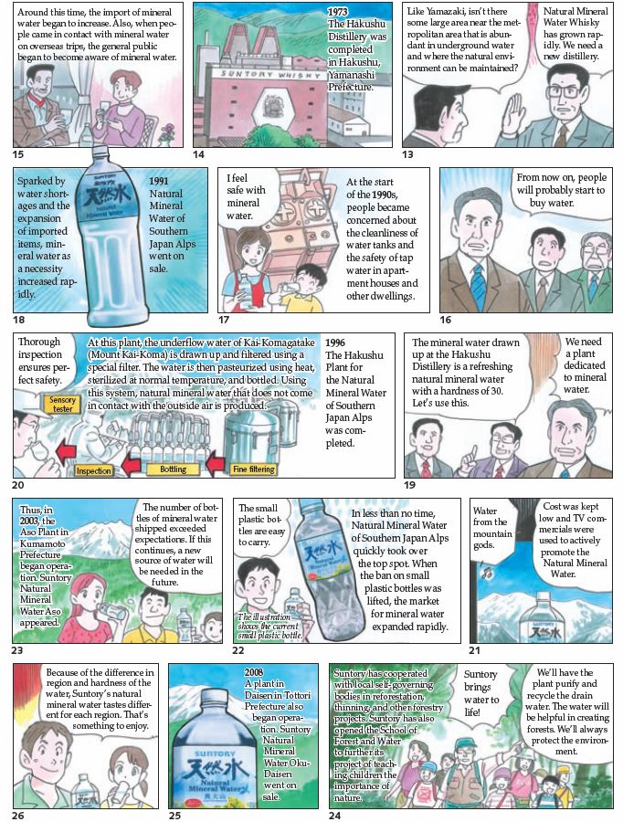 suntory mineral water story 2