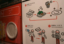 Picture boards explaining how everyday items can be used in emergencies